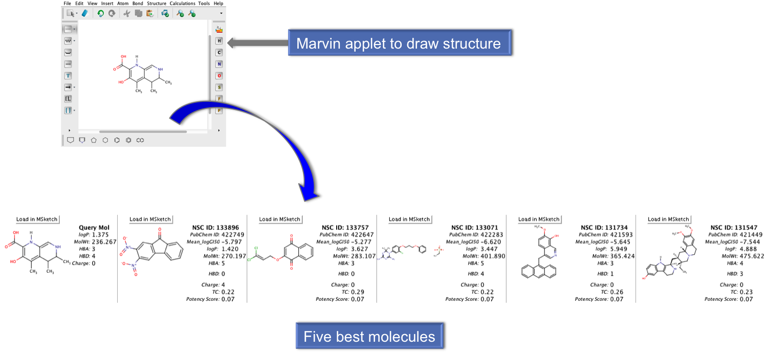 CancerIN: Designing of anti-cancer molecules  Help page